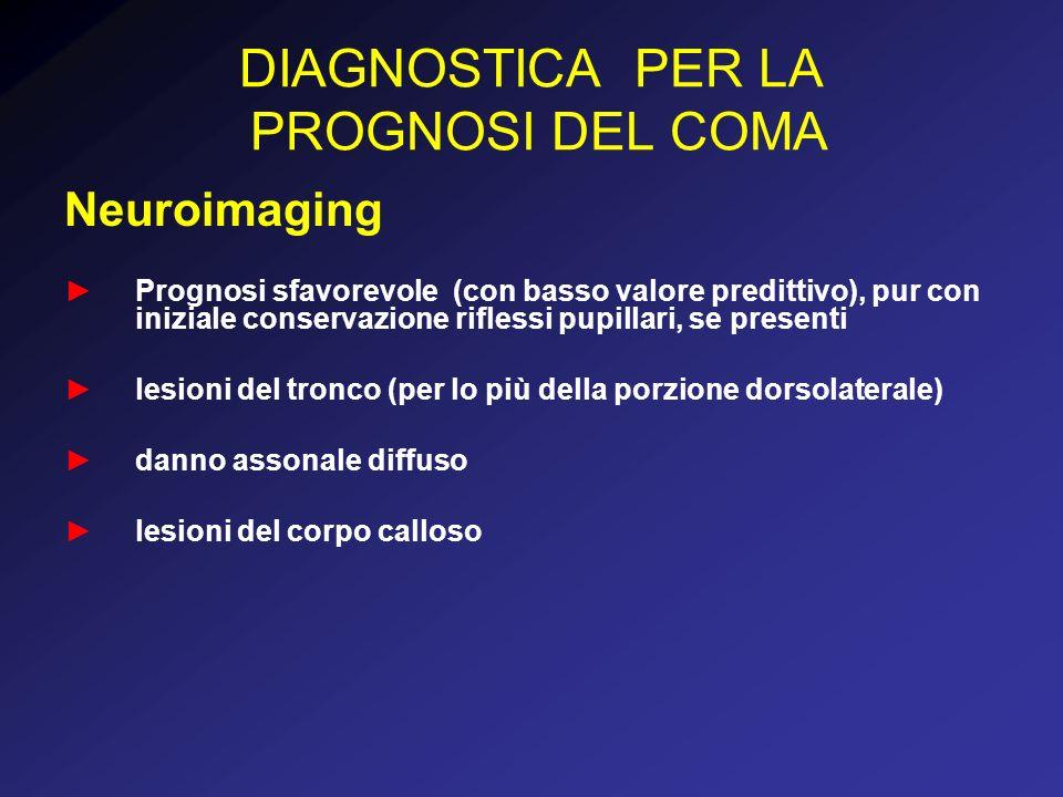 DIAGNOSTICA PER LA PROGNOSI DEL COMA Neuroimaging Prognosi sfavorevole (con basso valore predittivo), pur con iniziale conservazione riflessi pupillari, se presenti lesioni del tronco (per lo più della porzione dorsolaterale) danno assonale diffuso lesioni del corpo calloso