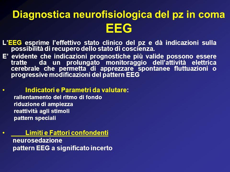 Diagnostica neurofisiologica del pz in coma EEG LEEG esprime leffettivo stato clinico del pz e dà indicazioni sulla possibilità di recupero dello stato di coscienza.