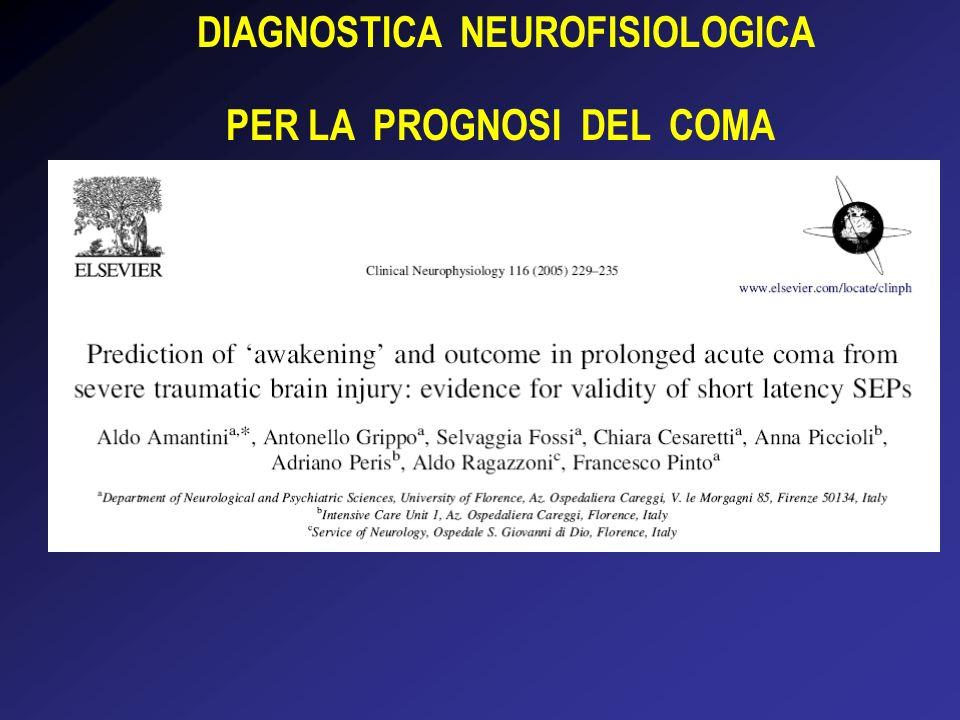 DIAGNOSTICA NEUROFISIOLOGICA PER LA PROGNOSI DEL COMA