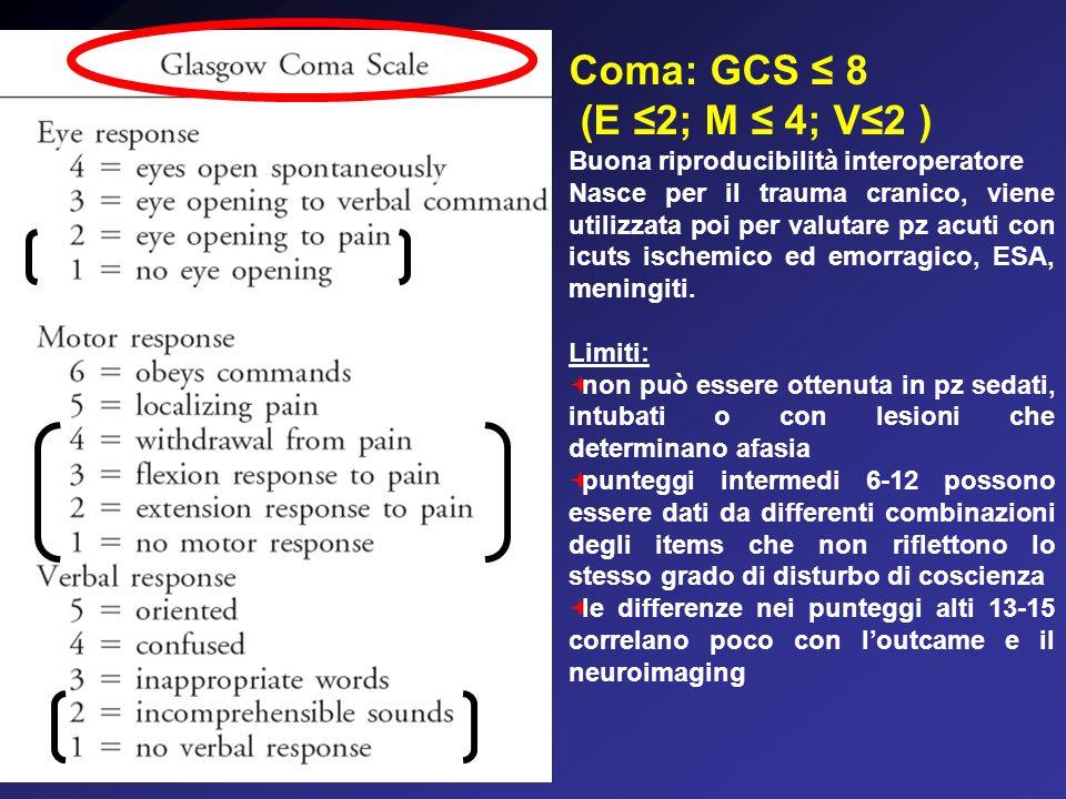 Coma: GCS 8 (E 2; M 4; V2 ) Buona riproducibilità interoperatore Nasce per il trauma cranico, viene utilizzata poi per valutare pz acuti con icuts ischemico ed emorragico, ESA, meningiti.