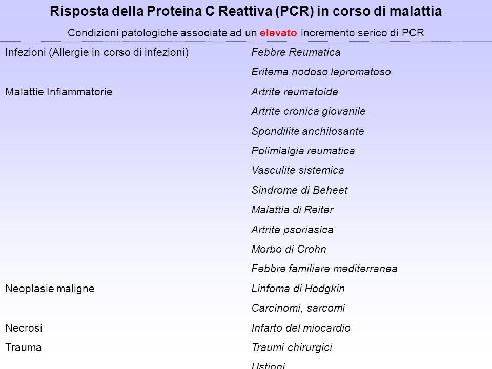 Risposta della Proteina C Reattiva (PCR) in corso di malattia Condizioni patologiche associate ad un elevato incremento serico di PCR Infezioni (Aller