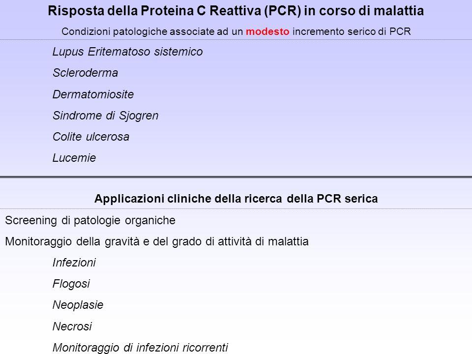 Risposta della Proteina C Reattiva (PCR) in corso di malattia Condizioni patologiche associate ad un modesto incremento serico di PCR Lupus Eritematos
