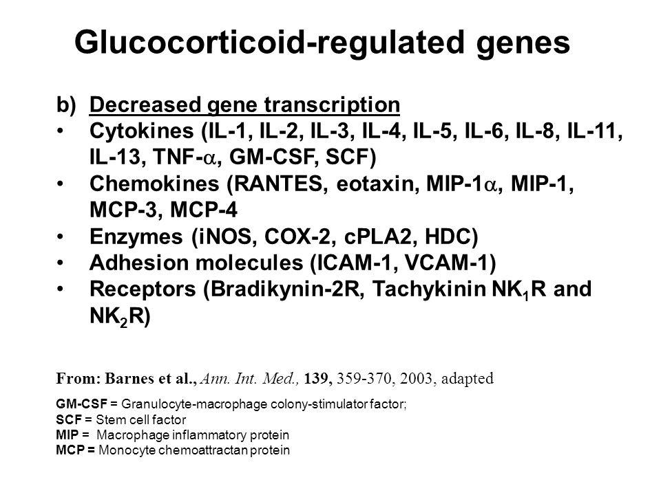 Glucocorticoid-regulated genes b)Decreased gene transcription Cytokines (IL-1, IL-2, IL-3, IL-4, IL-5, IL-6, IL-8, IL-11, IL-13, TNF-, GM-CSF, SCF) Ch