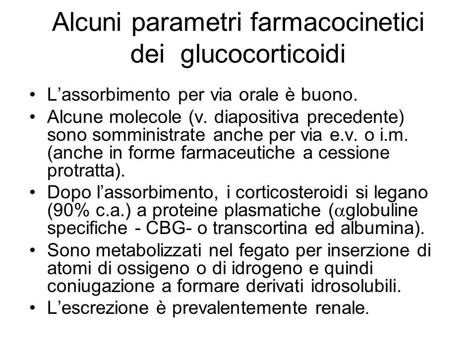Alcuni parametri farmacocinetici dei glucocorticoidi Lassorbimento per via orale è buono. Alcune molecole (v. diapositiva precedente) sono somministra