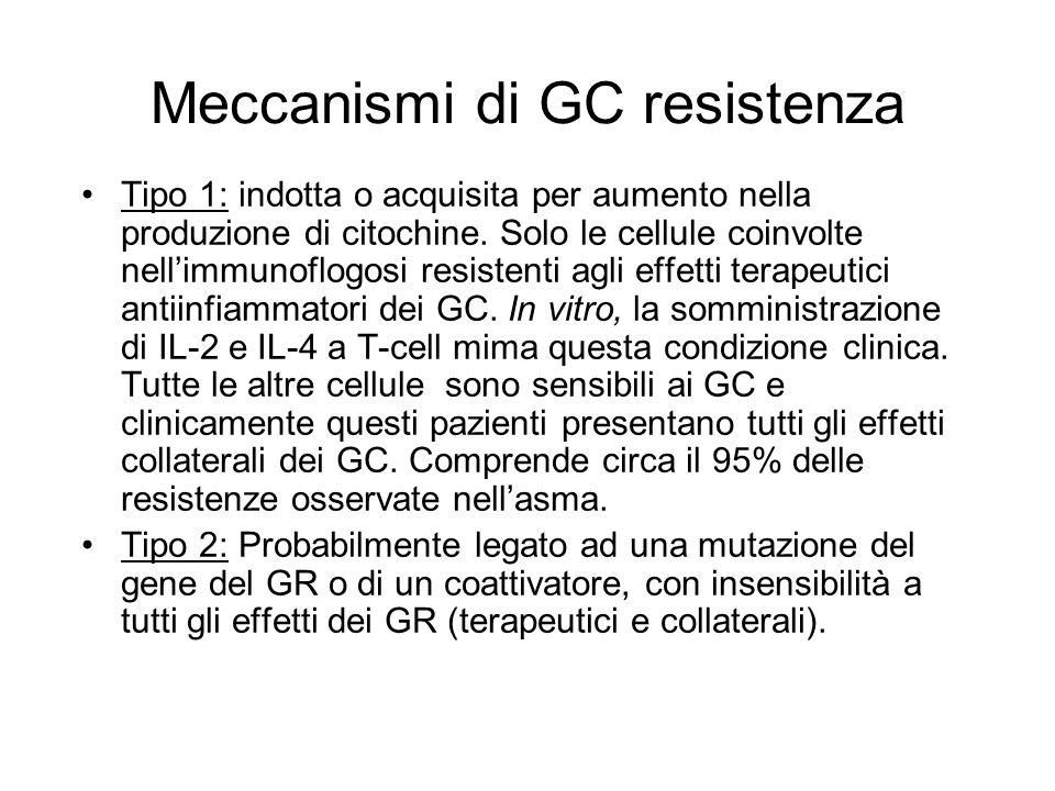 Meccanismi di GC resistenza Tipo 1: indotta o acquisita per aumento nella produzione di citochine. Solo le cellule coinvolte nellimmunoflogosi resiste