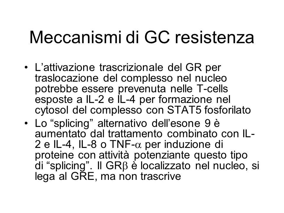 Meccanismi di GC resistenza Lattivazione trascrizionale del GR per traslocazione del complesso nel nucleo potrebbe essere prevenuta nelle T-cells espo