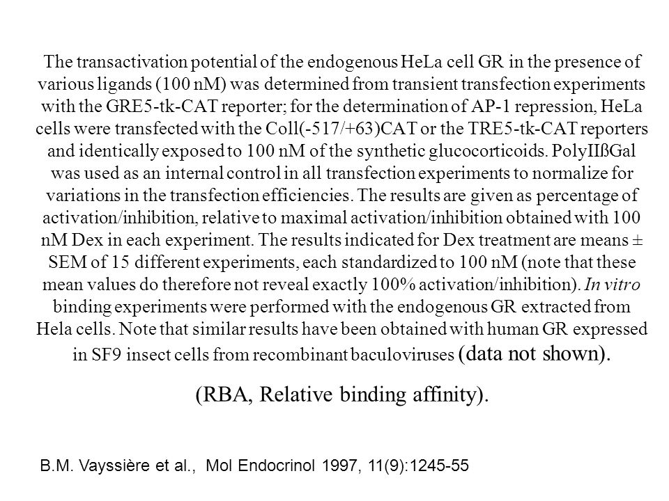 B.M. Vayssière et al., Mol Endocrinol 1997, 11(9):1245-55 The transactivation potential of the endogenous HeLa cell GR in the presence of various liga