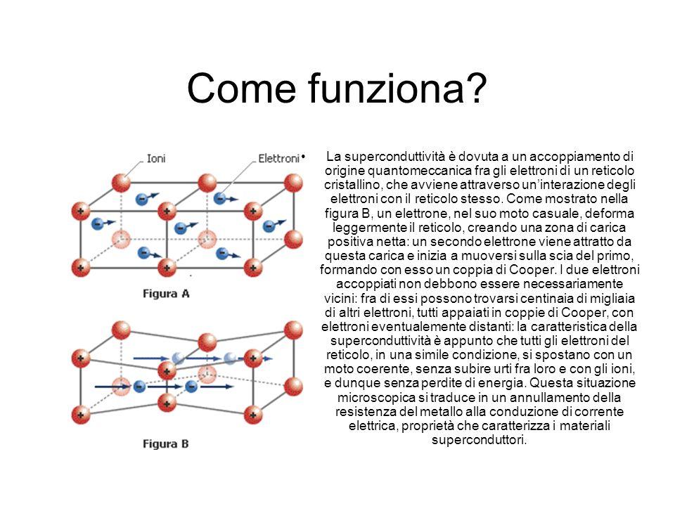 Come funziona? La superconduttività è dovuta a un accoppiamento di origine quantomeccanica fra gli elettroni di un reticolo cristallino, che avviene a