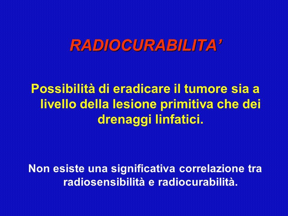 RADIOCURABILITA Possibilità di eradicare il tumore sia a livello della lesione primitiva che dei drenaggi linfatici. Non esiste una significativa corr