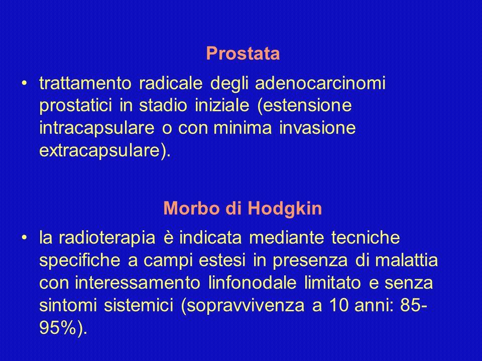 Prostata trattamento radicale degli adenocarcinomi prostatici in stadio iniziale (estensione intracapsulare o con minima invasione extracapsulare). Mo