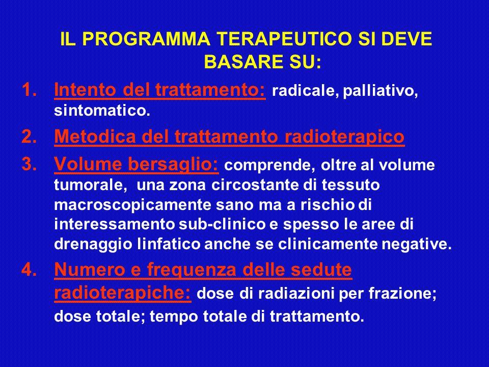 IL PROGRAMMA TERAPEUTICO SI DEVE BASARE SU: 1.Intento del trattamento: radicale, palliativo, sintomatico. 2.Metodica del trattamento radioterapico 3.V