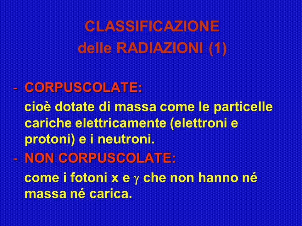 CLASSIFICAZIONE delle RADIAZIONI (1) -CORPUSCOLATE: cioè dotate di massa come le particelle cariche elettricamente (elettroni e protoni) e i neutroni.