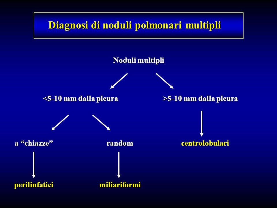 Diagnosi di noduli polmonari multipli Diagnosi di noduli polmonari multipli Noduli multipli <5-10 mm dalla pleura >5-10 mm dalla pleura random a chiaz