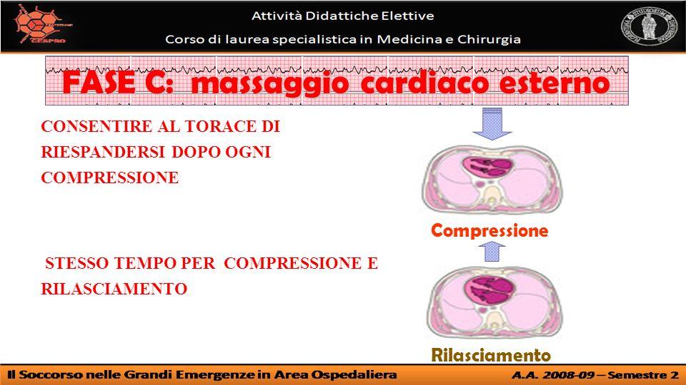 CONSENTIRE AL TORACE DI RIESPANDERSI DOPO OGNI COMPRESSIONE STESSO TEMPO PER COMPRESSIONE E RILASCIAMENTO Compressione Rilasciamento FASE C: massaggio cardiaco esterno