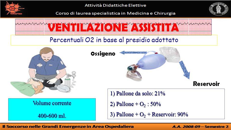 1) Pallone da solo: 21% 2) Pallone + O 2 : 50% 3) Pallone + O 2 + Reservoir: 90% 0ssigeno Reservoir Volume corrente 400-600 ml.