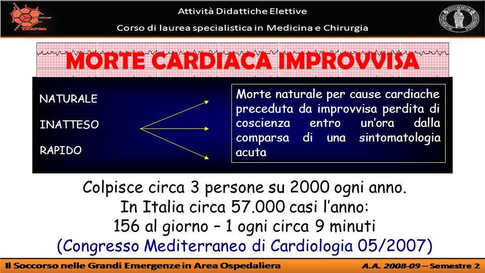 NATURALE INATTESO RAPIDO Morte naturale per cause cardiache preceduta da improvvisa perdita di coscienza entro unora dalla comparsa di una sintomatologia acuta Colpisce circa 3 persone su 2000 ogni anno.