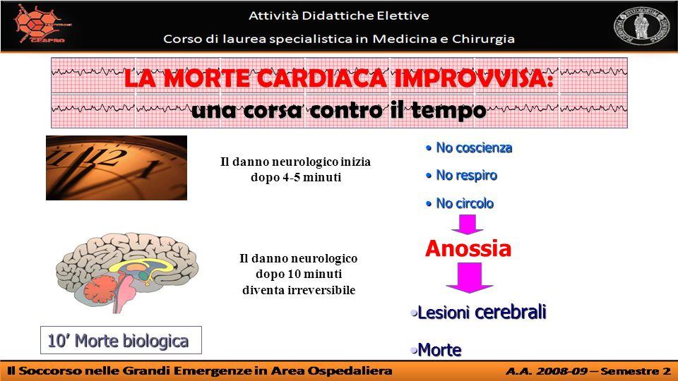 FREQUENZA 100 AL MINUTO PROFONDITA 4-5 CM FASE C: massaggio cardiaco esterno