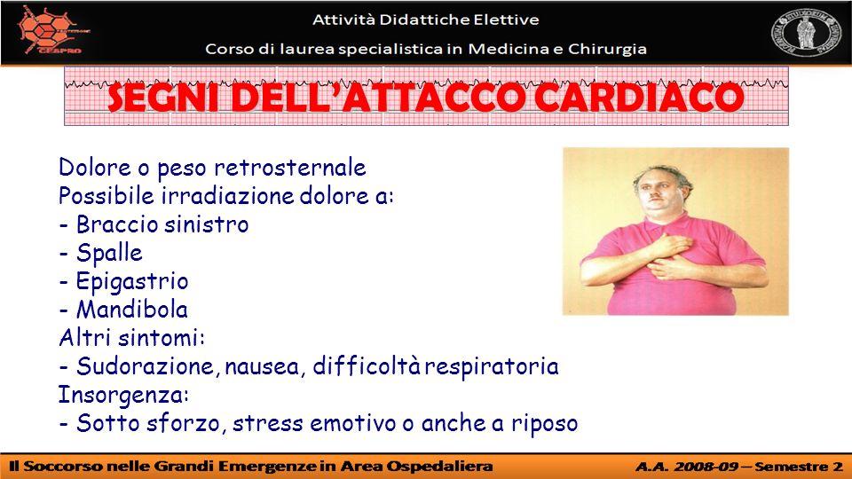 COME INTERVENIRE BLSDefibrillazione Mantenere la perfusione dei tessuti nobili (Cuore e Cervello) Risoluzione dellaritmia con ripristino del ritmo sinusale