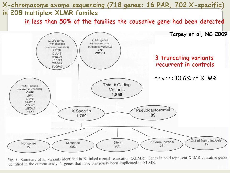 X-chromosome exome sequencing (718 genes: 16 PAR, 702 X-specific) in 208 multiplex XLMR familes Tarpey et al, NG 2009 3 truncating variants recurrent