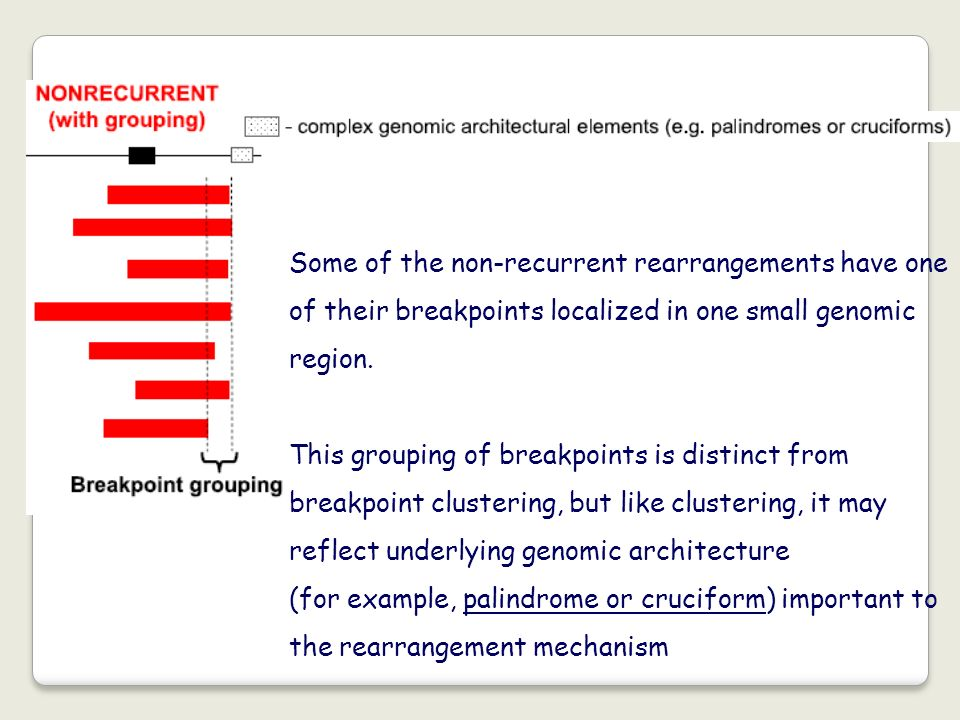 Some of the non-recurrent rearrangements have one of their breakpoints localized in one small genomic region. This grouping of breakpoints is distinct