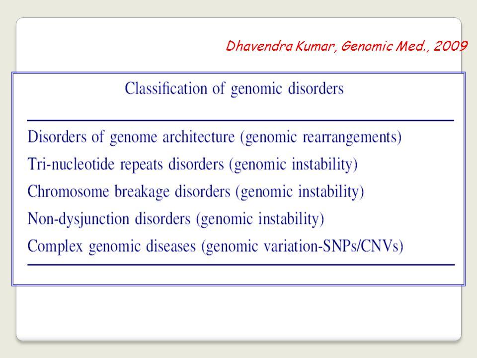 Dhavendra Kumar, Genomic Med., 2009
