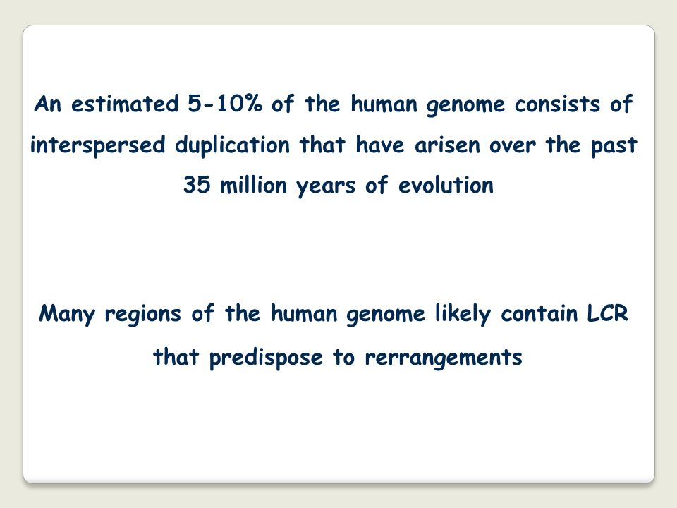 An estimated 5-10% of the human genome consists of interspersed duplication that have arisen over the past 35 million years of evolution Many regions