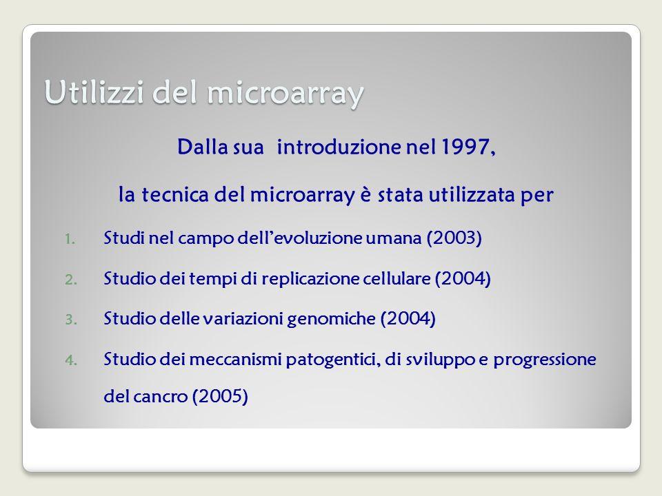 Utilizzi del microarray Dalla sua introduzione nel 1997, la tecnica del microarray è stata utilizzata per 1. Studi nel campo dellevoluzione umana (200