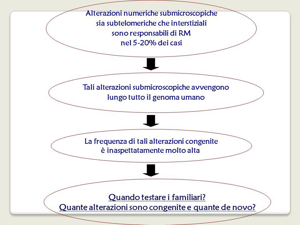 Alterazioni numeriche submicroscopiche sia subtelomeriche che interstiziali sono responsabili di RM nel 5-20% dei casi Tali alterazioni submicroscopic