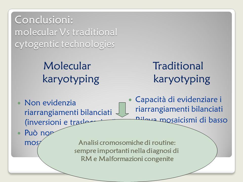 Conclusioni: molecular Vs traditional cytogentic technologies Molecular karyotyping Non evidenzia riarrangiamenti bilanciati (inversioni e traslocazio