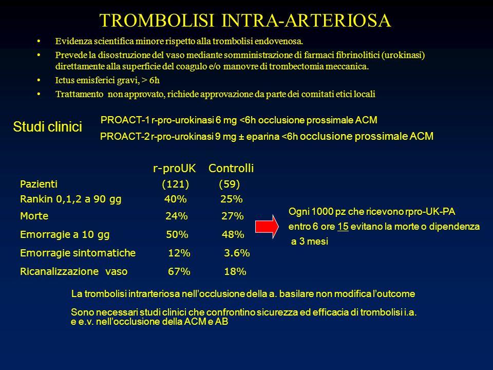 TROMBOLISI INTRA-ARTERIOSA Evidenza scientifica minore rispetto alla trombolisi endovenosa. Prevede la disostruzione del vaso mediante somministrazion