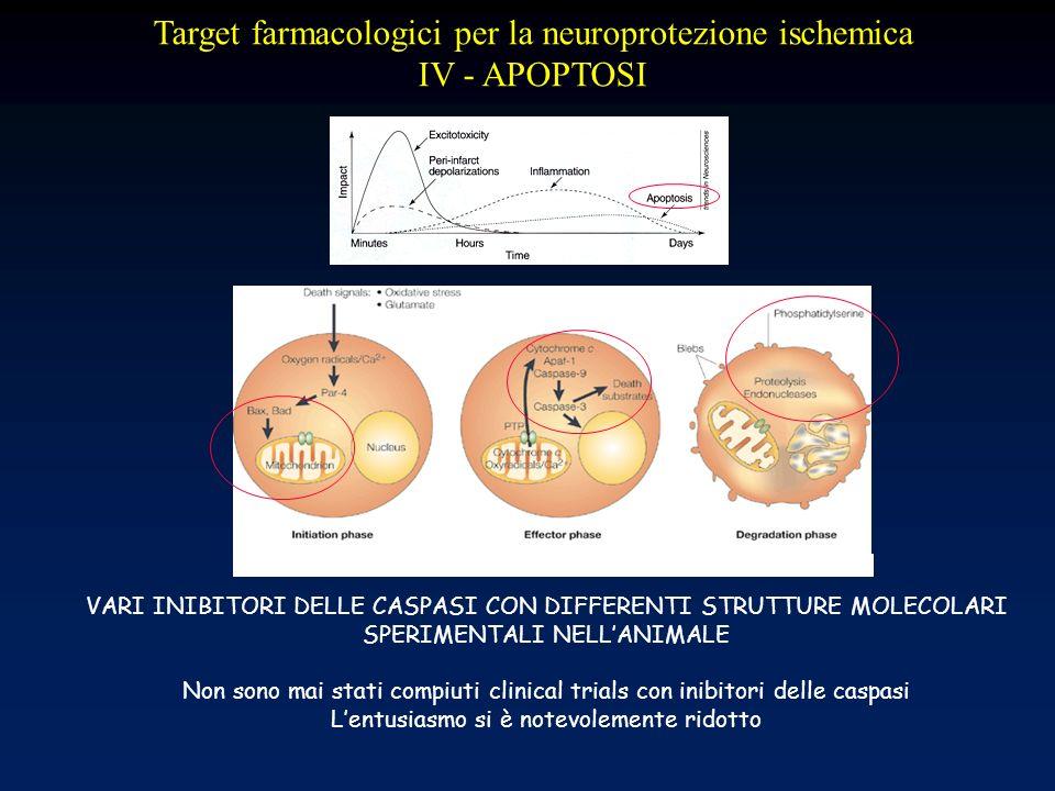 VARI INIBITORI DELLE CASPASI CON DIFFERENTI STRUTTURE MOLECOLARI SPERIMENTALI NELLANIMALE Non sono mai stati compiuti clinical trials con inibitori de