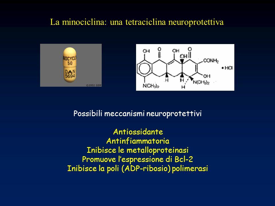 La minociclina: una tetraciclina neuroprotettiva Possibili meccanismi neuroprotettivi Antiossidante Antinfiammatoria Inibisce le metalloproteinasi Pro