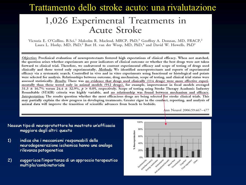 Trattamento dello stroke acuto: una rivalutazione Nessun tipo di neuroprotettore ha mostrato unefficacia maggiore degli altri: questo 1)indica che i m