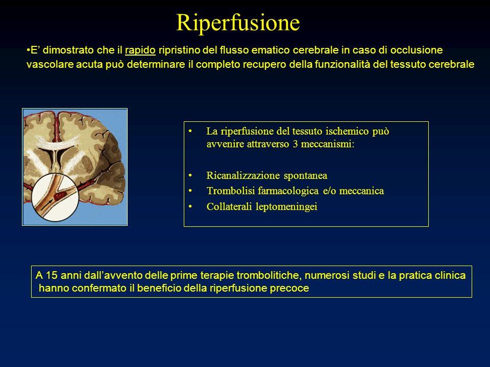 Riperfusione La riperfusione del tessuto ischemico può avvenire attraverso 3 meccanismi: Ricanalizzazione spontanea Trombolisi farmacologica e/o mecca