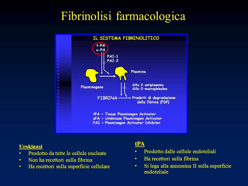Fibrinolisi farmacologica Urokinasi Prodotto da tutte le cellule nucleate Non ha recettori sulla fibrina Ha recettori sulla superficie cellulare tPA P