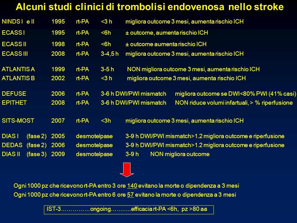 Alcuni studi clinici di trombolisi endovenosa nello stroke NINDS Ie II1995rt-PA<3 h migliora outcome 3 mesi, aumenta rischio ICH ECASS I1995rt-PA<6h±