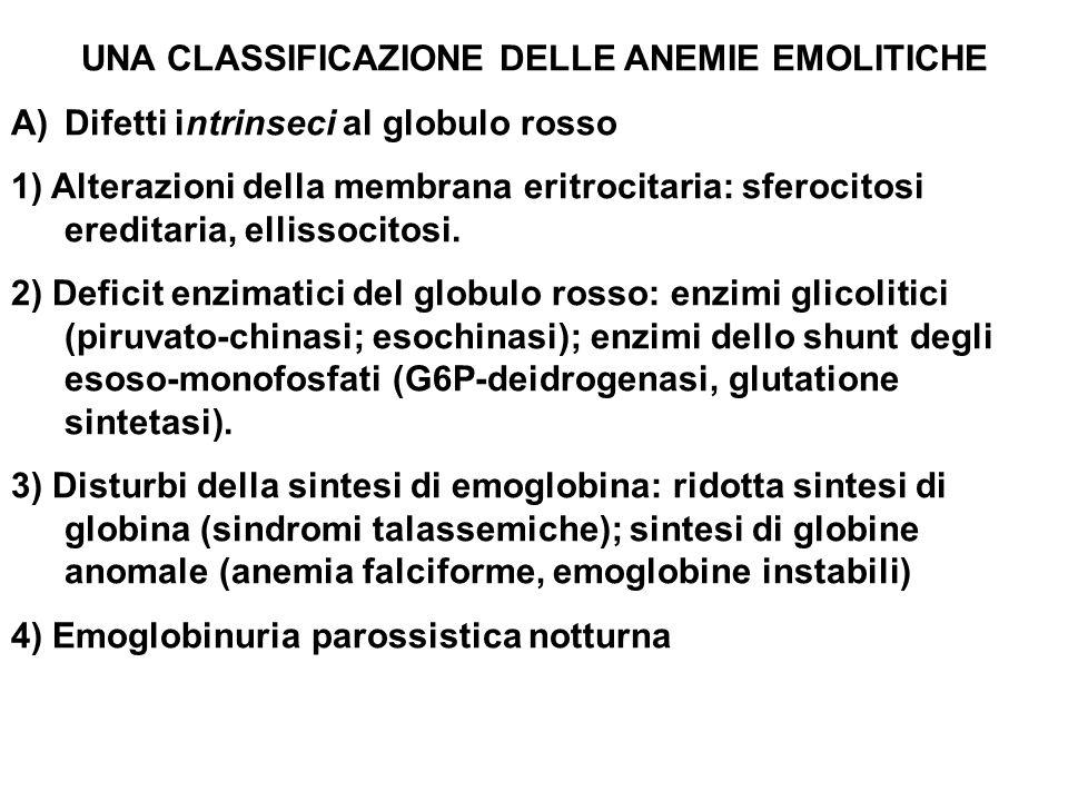UNA CLASSIFICAZIONE DELLE ANEMIE EMOLITICHE A)Difetti intrinseci al globulo rosso 1) Alterazioni della membrana eritrocitaria: sferocitosi ereditaria,