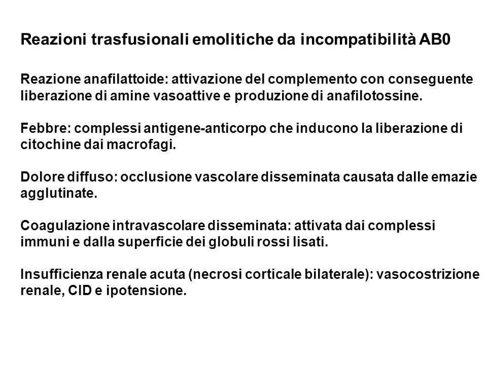 Reazioni trasfusionali emolitiche da incompatibilità AB0 Reazione anafilattoide: attivazione del complemento con conseguente liberazione di amine vaso