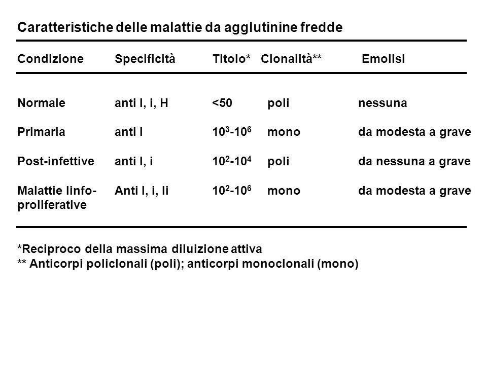 Caratteristiche delle malattie da agglutinine fredde Condizione Specificità Titolo* Clonalità** Emolisi Normaleanti I, i, H<50 polinessuna Primariaant