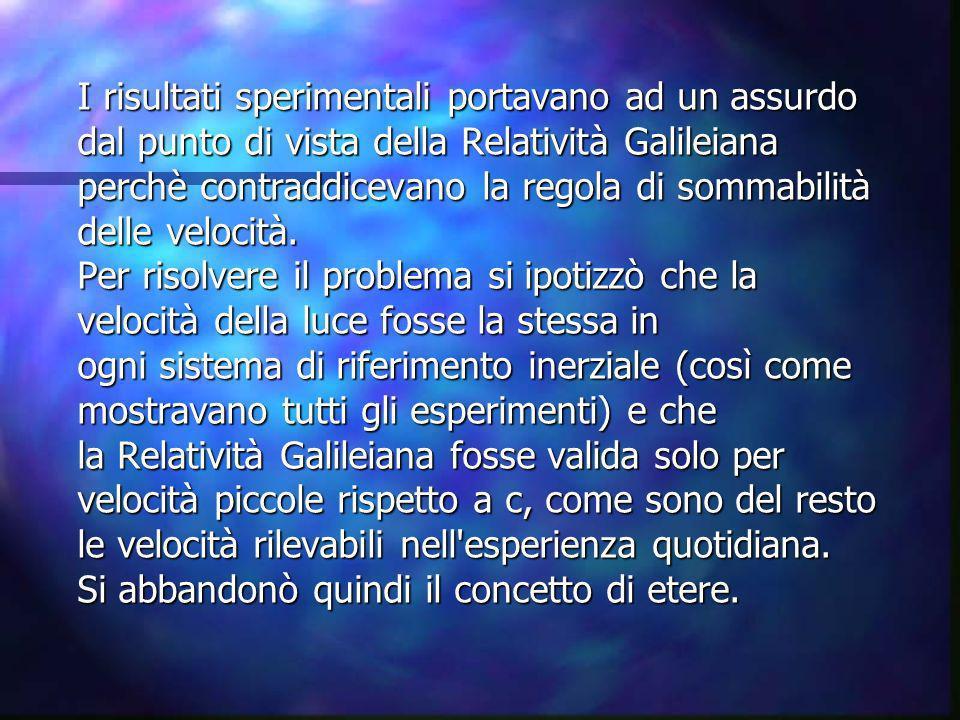 I risultati sperimentali portavano ad un assurdo dal punto di vista della Relatività Galileiana perchè contraddicevano la regola di sommabilità delle
