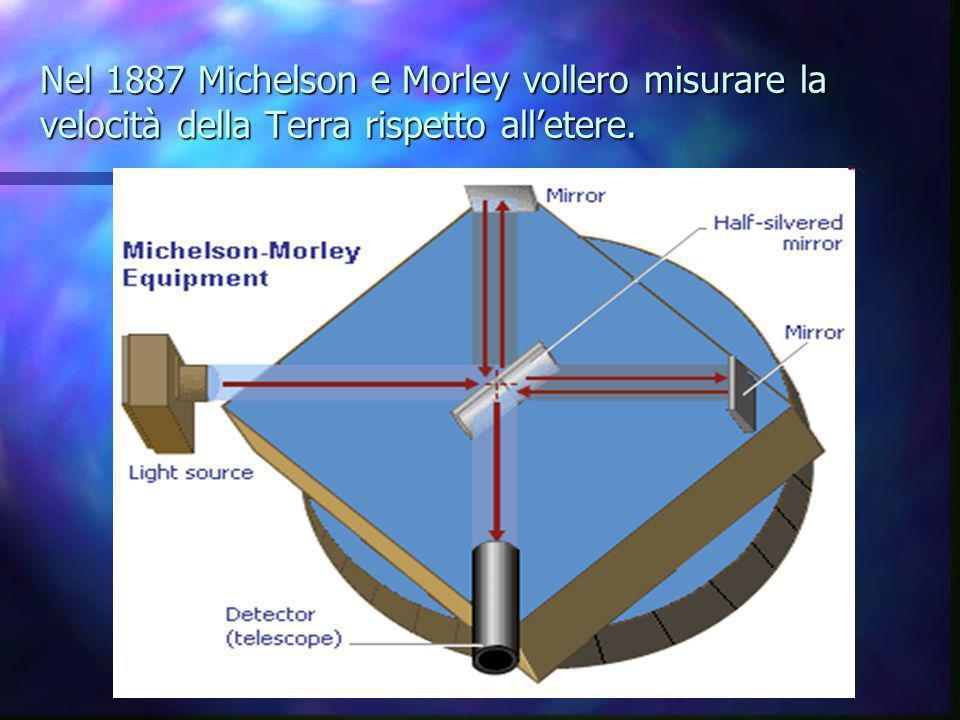 Nel 1887 Michelson e Morley vollero misurare la velocità della Terra rispetto alletere.