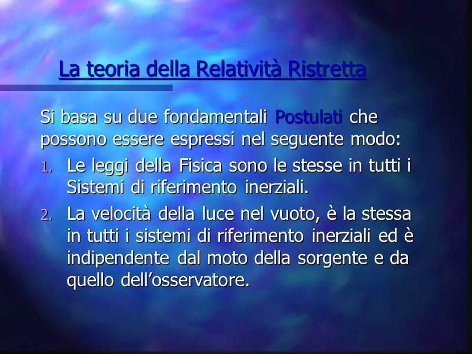 La teoria della Relatività Ristretta Si basa su due fondamentali Postulati che possono essere espressi nel seguente modo: 1. Le leggi della Fisica son