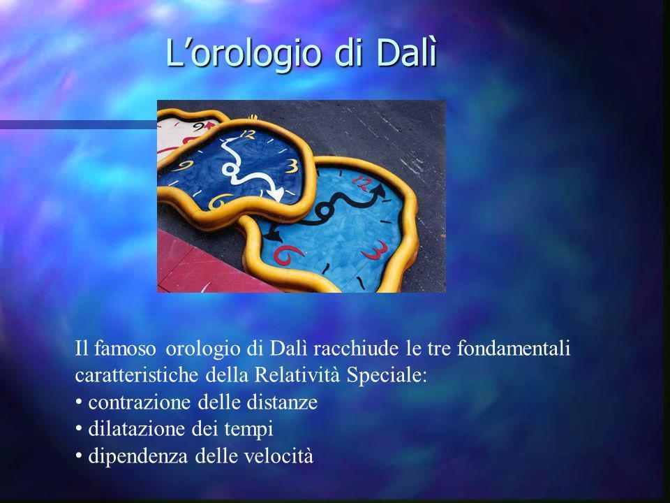 Lorologio di Dalì Il famoso orologio di Dalì racchiude le tre fondamentali caratteristiche della Relatività Speciale: contrazione delle distanze dilat