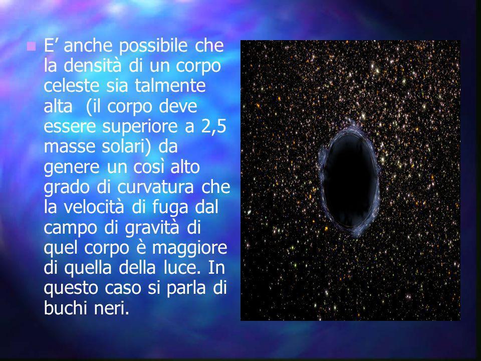 E anche possibile che la densità di un corpo celeste sia talmente alta (il corpo deve essere superiore a 2,5 masse solari) da genere un così alto grad