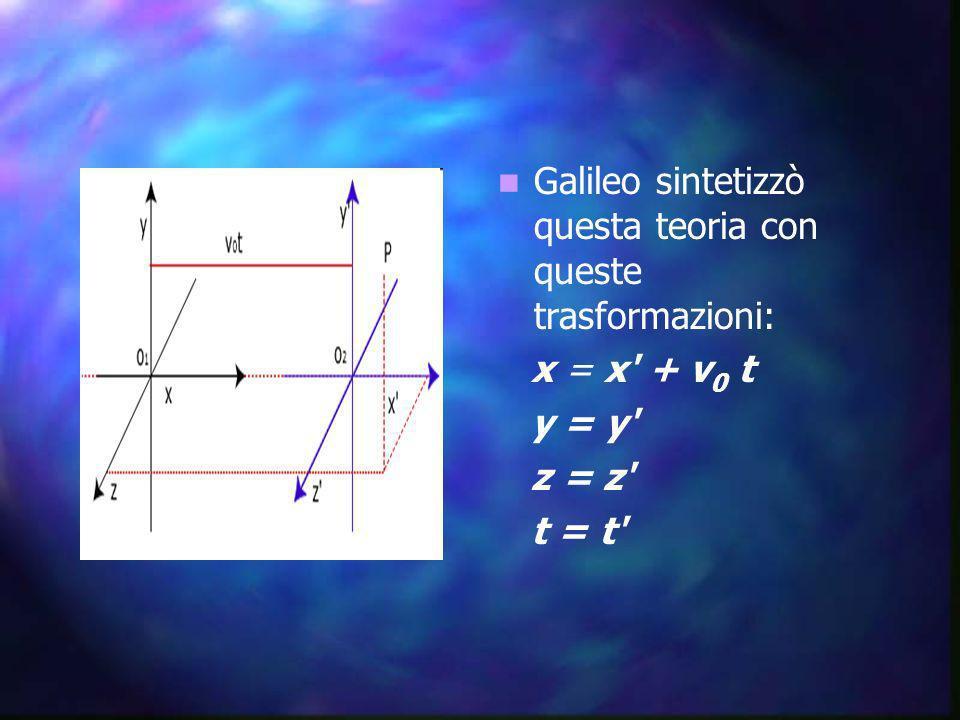 Galileo sintetizzò questa teoria con queste trasformazioni: x = x' + v 0 t y = y' z = z' t = t'