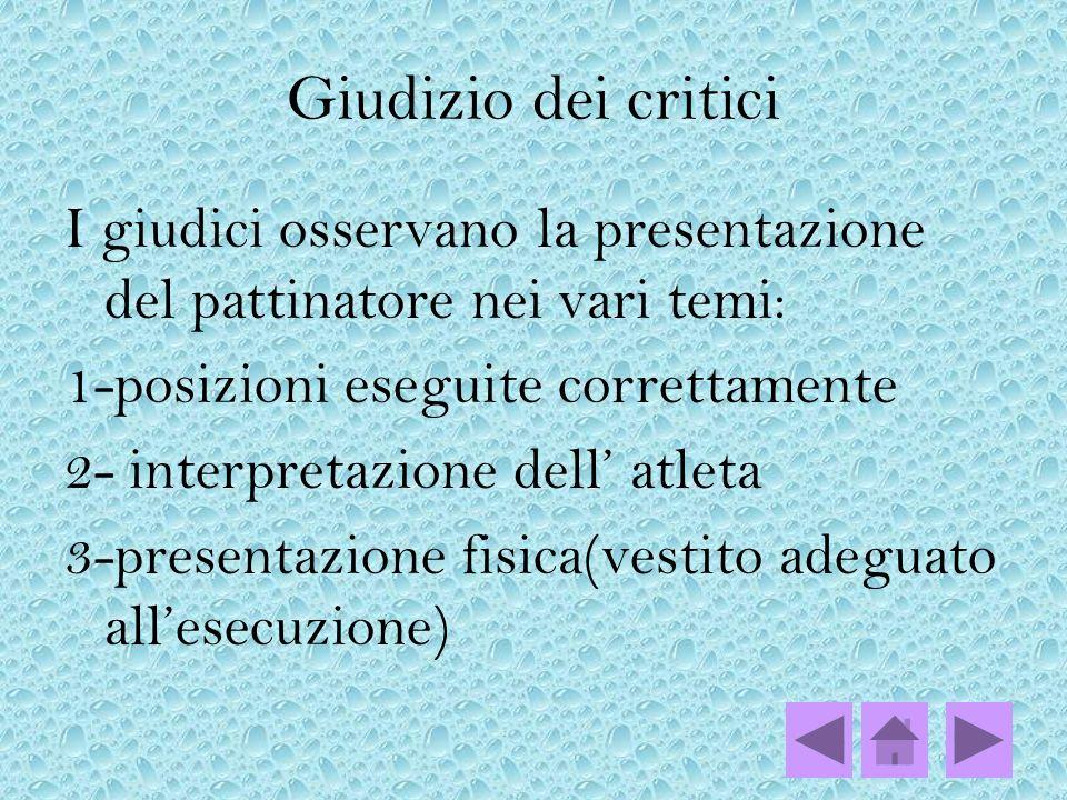 Giudizio dei critici I giudici osservano la presentazione del pattinatore nei vari temi: 1-posizioni eseguite correttamente 2- interpretazione dell at