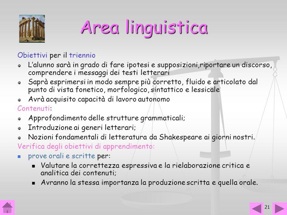 21 Area linguistica Obiettivi per il triennio: Lalunno sarà in grado di fare ipotesi e supposizioni,riportare un discorso, comprendere i messaggi dei