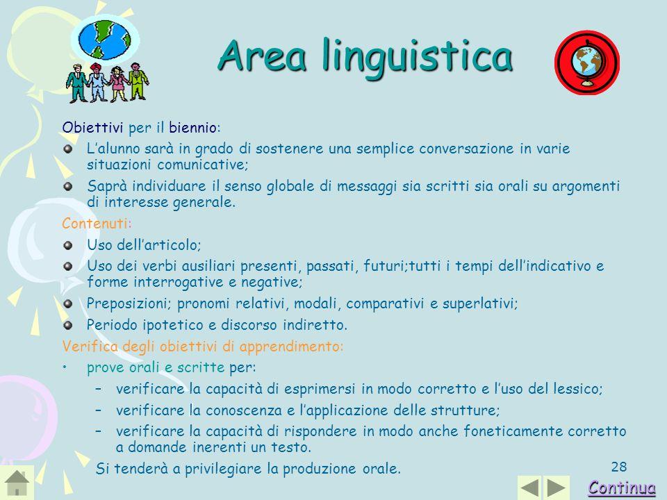 28 Area linguistica Obiettivi per il biennio: Lalunno sarà in grado di sostenere una semplice conversazione in varie situazioni comunicative; Saprà in