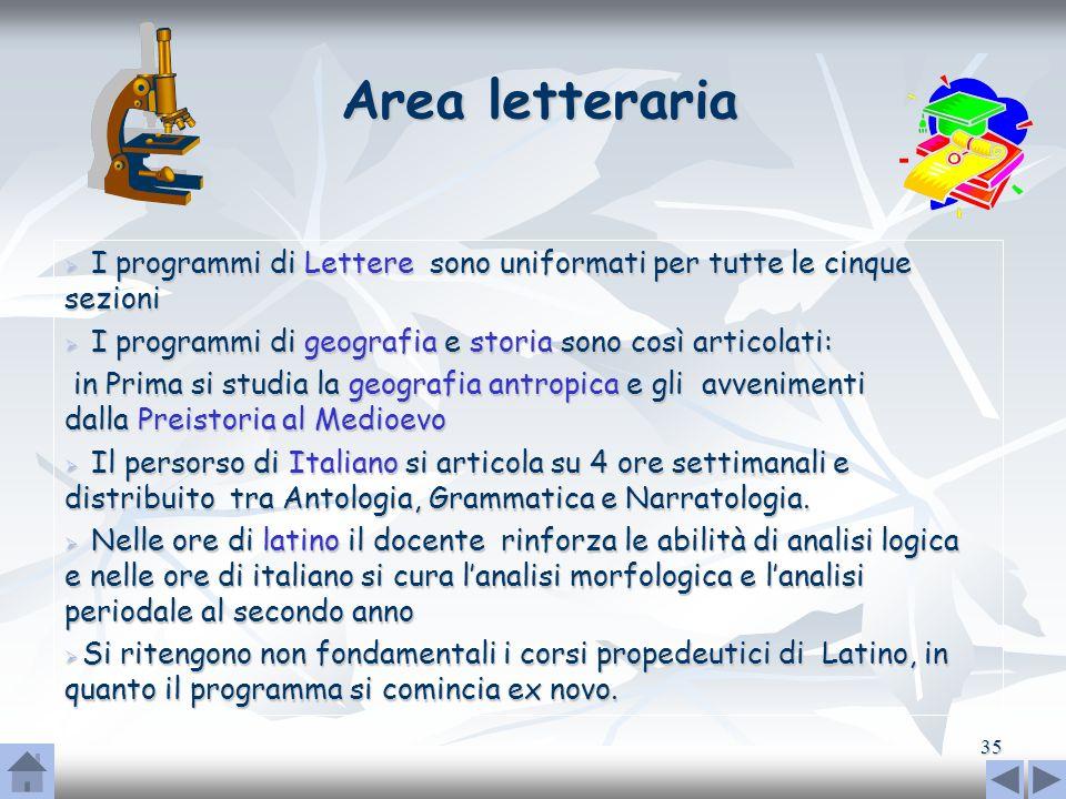 35 Area letteraria I programmi di Lettere sono uniformati per tutte le cinque sezioni I programmi di Lettere sono uniformati per tutte le cinque sezio