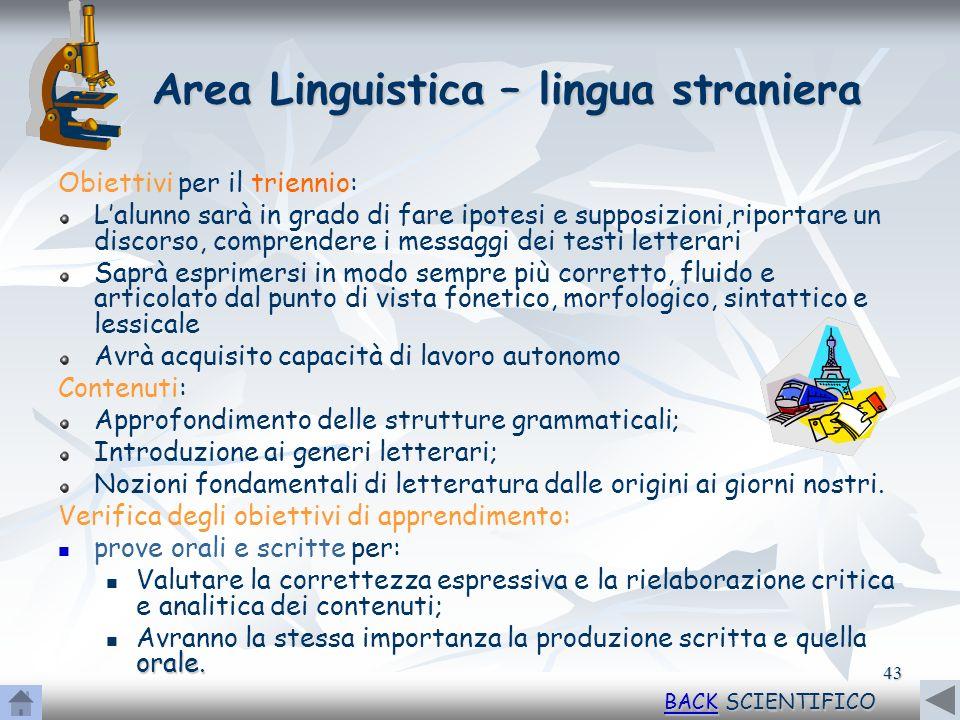 43 Area Linguistica – lingua straniera Obiettivi per il triennio: Lalunno sarà in grado di fare ipotesi e supposizioni,riportare un discorso, comprend